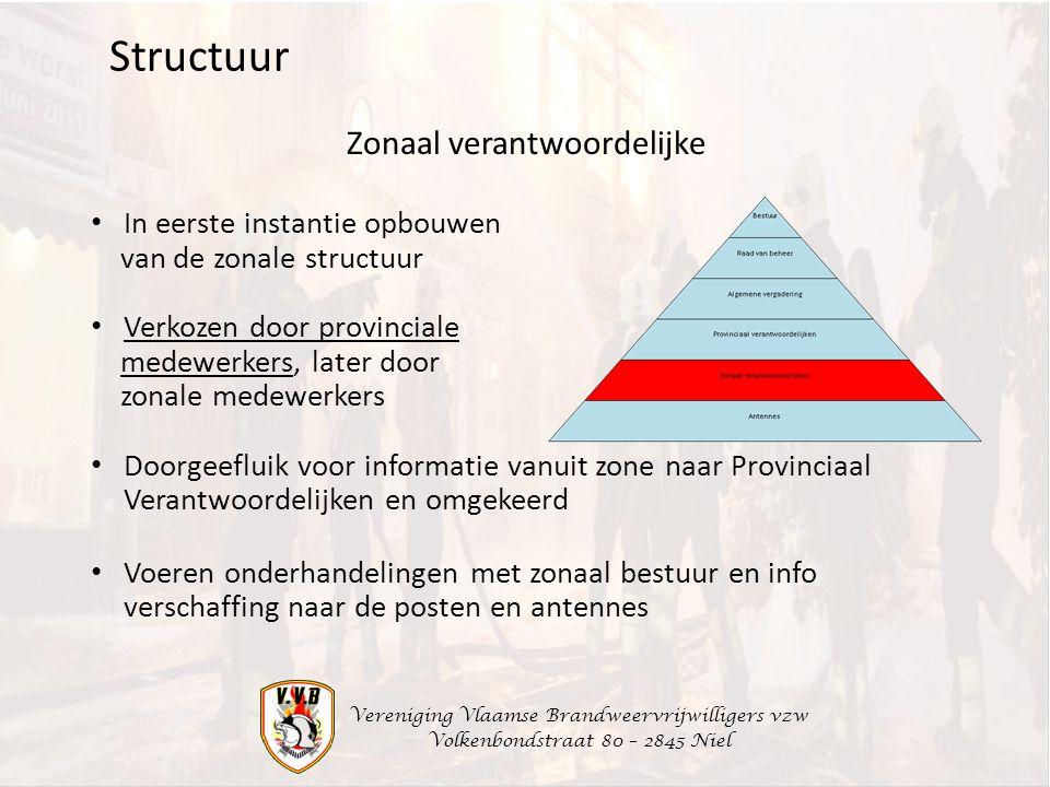 Structuur Zonaal verantwoordelijke In eerste instantie opbouwen