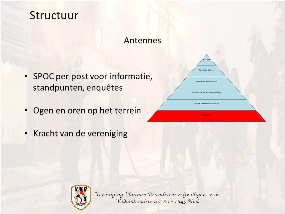 Structuur Antennes SPOC per post voor informatie,