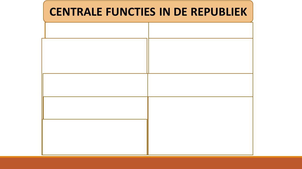 CENTRALE FUNCTIES IN DE REPUBLIEK