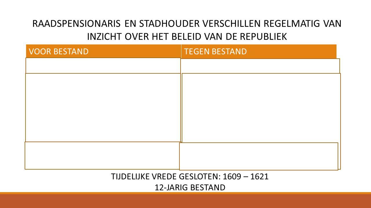TIJDELIJKE VREDE GESLOTEN: 1609 – 1621