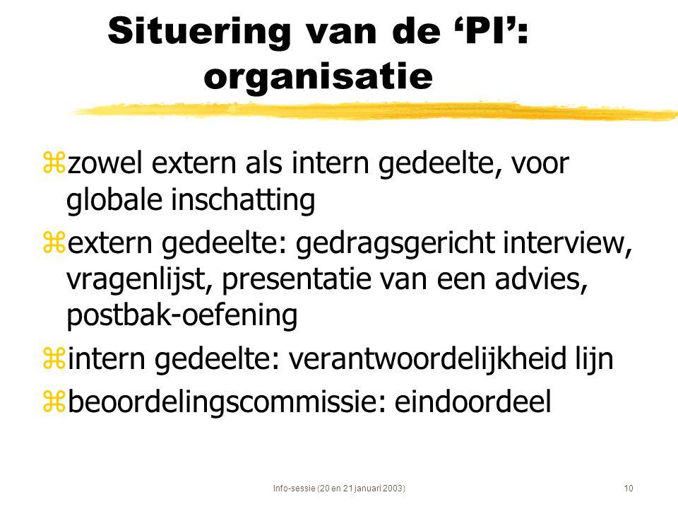 Situering van de 'PI': organisatie