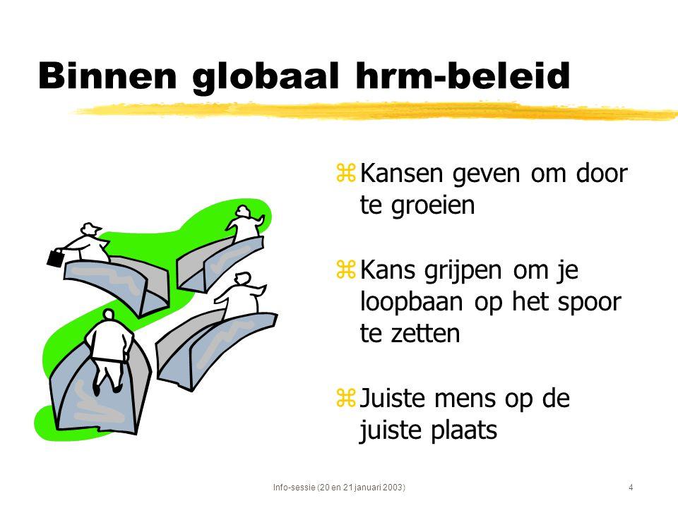 Binnen globaal hrm-beleid