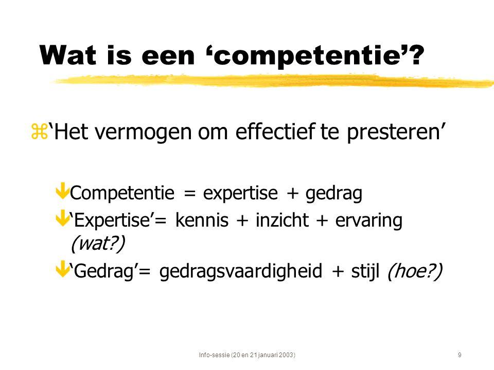 Wat is een 'competentie'