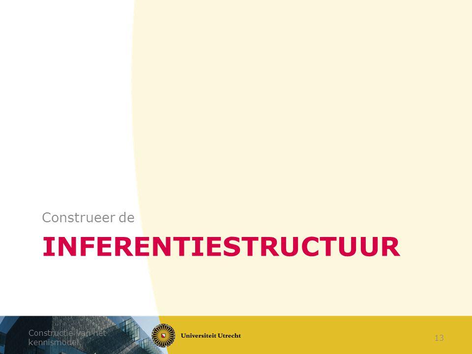 Construeer de Inferentiestructuur Constructie van het kennismodel