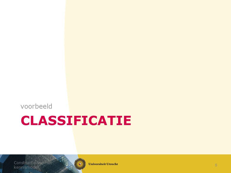 voorbeeld Classificatie Constructie van het kennismodel