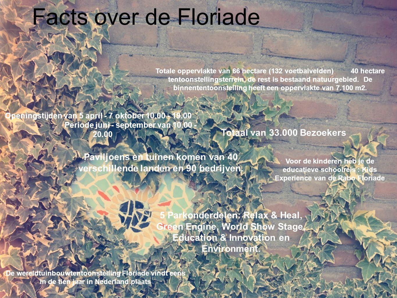 Facts over de Floriade Totaal van 33.000 Bezoekers