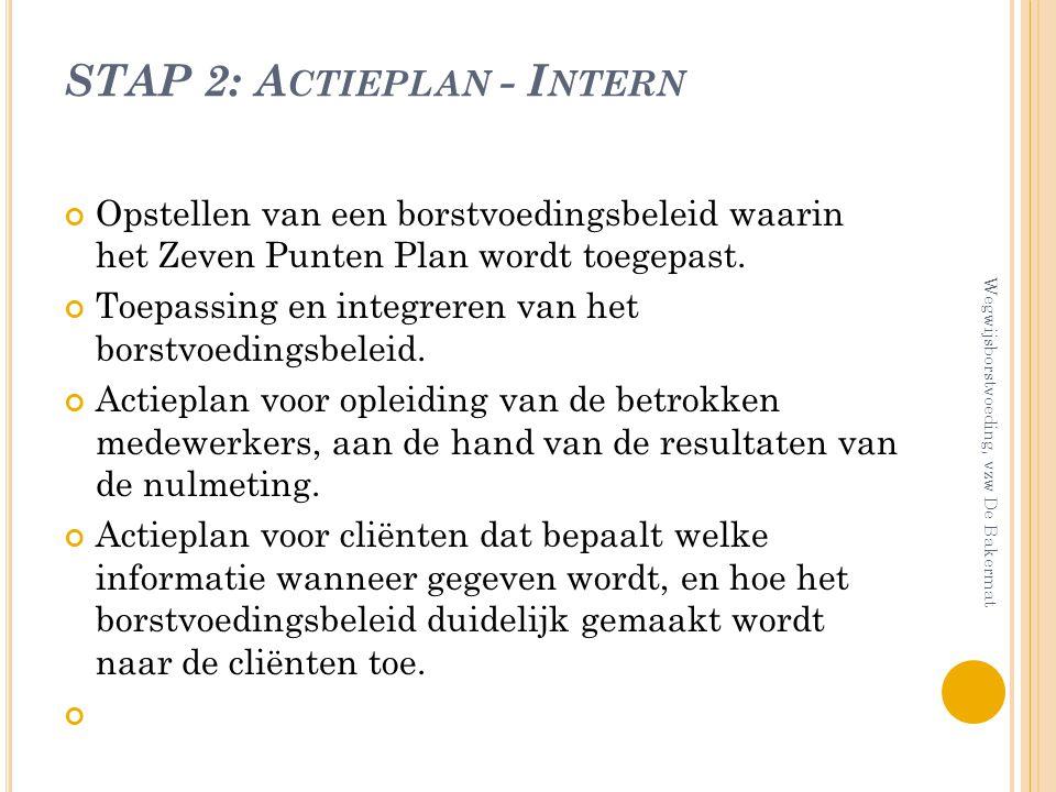 STAP 2: Actieplan - Intern