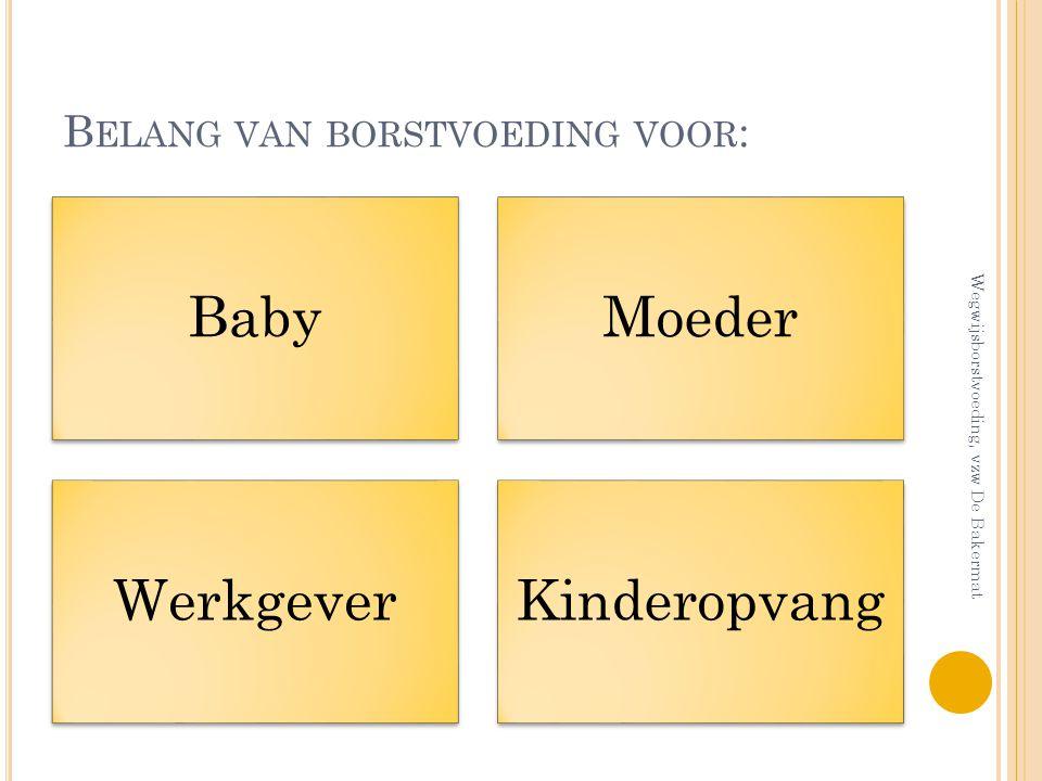 Belang van borstvoeding voor: