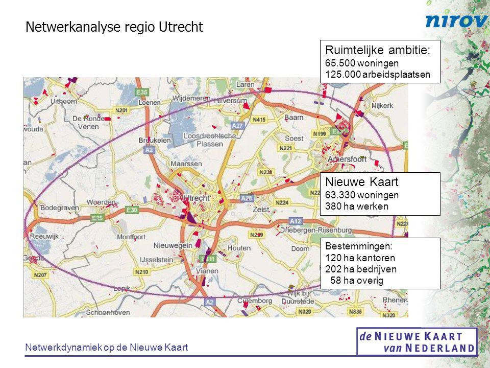 Netwerkanalyse regio Utrecht