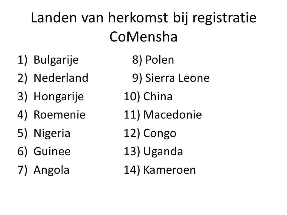 Landen van herkomst bij registratie CoMensha