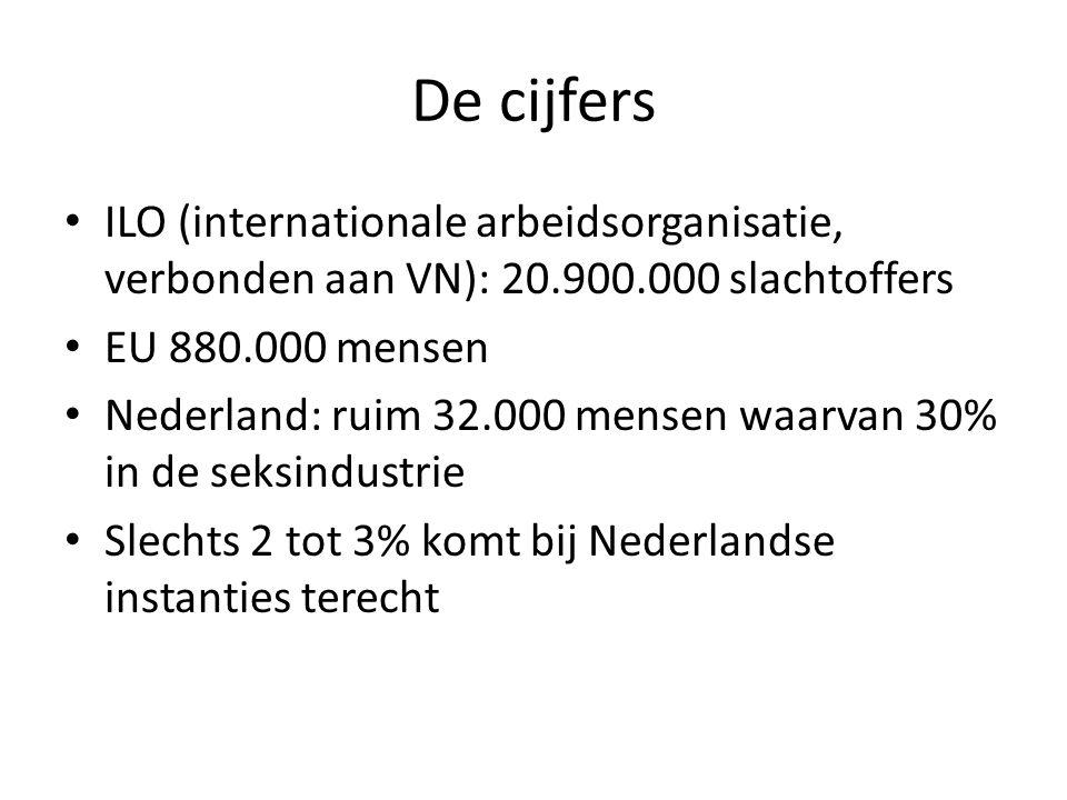 De cijfers ILO (internationale arbeidsorganisatie, verbonden aan VN): 20.900.000 slachtoffers. EU 880.000 mensen.