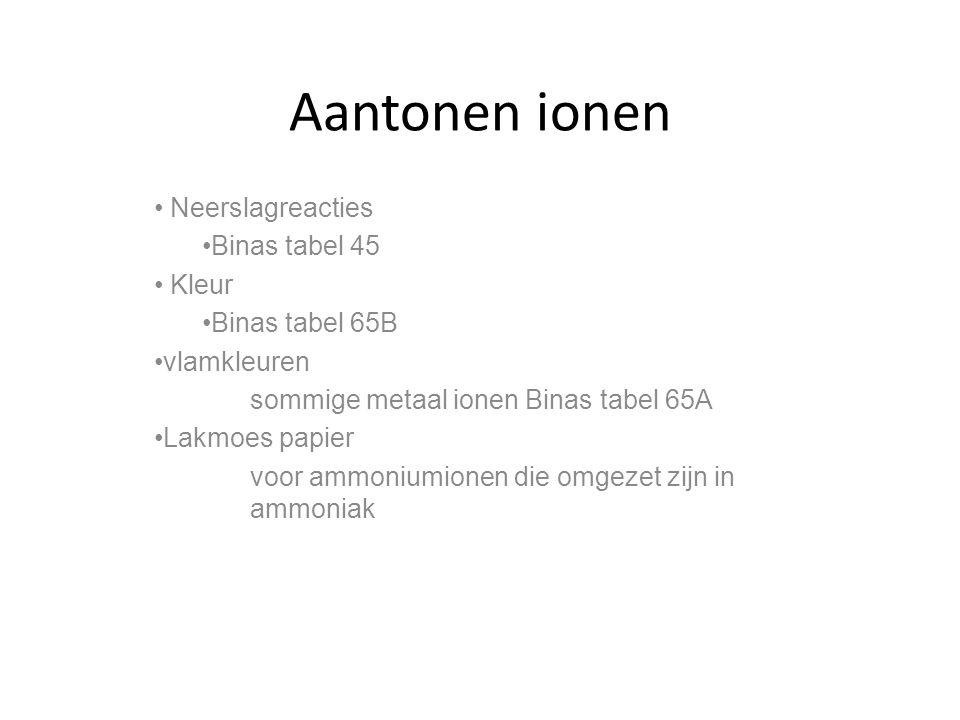 Aantonen ionen Neerslagreacties Binas tabel 45 Kleur Binas tabel 65B