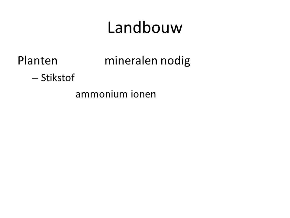 Landbouw Planten mineralen nodig Stikstof ammonium ionen nitraten