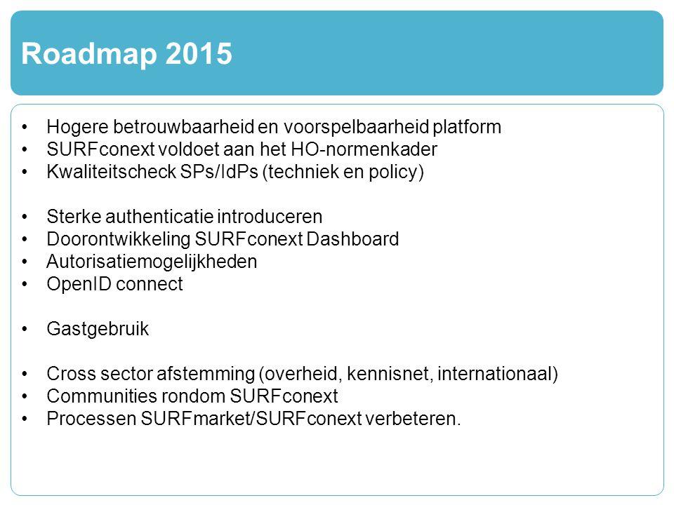 Roadmap 2015 Hogere betrouwbaarheid en voorspelbaarheid platform