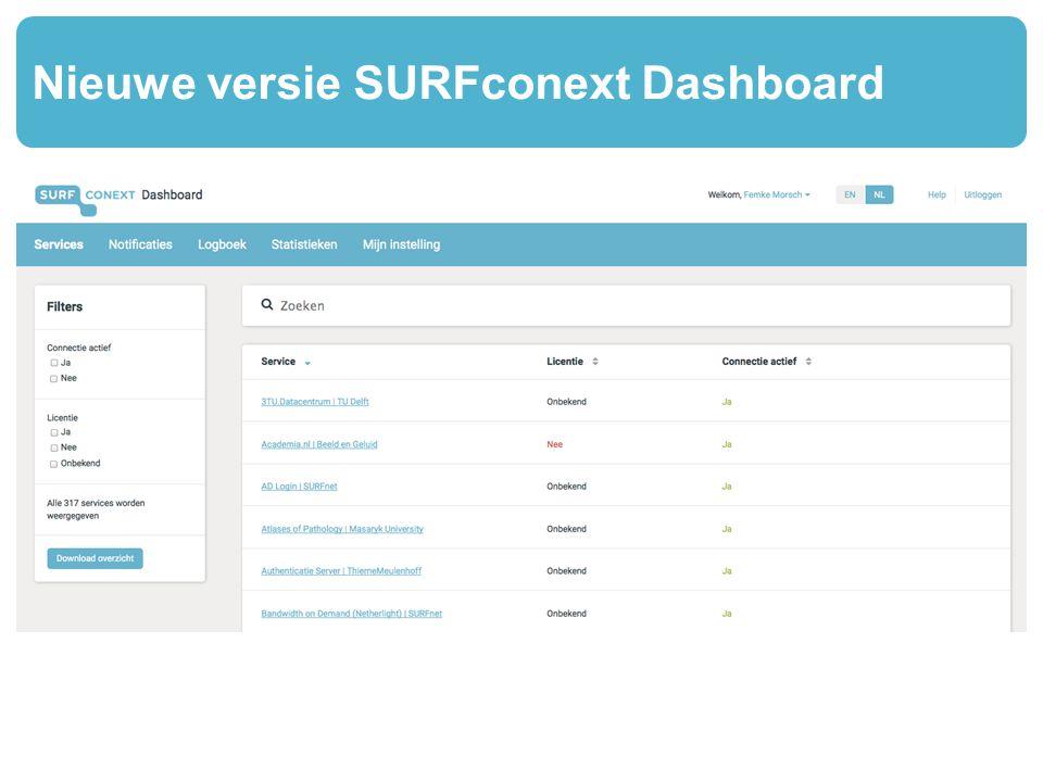 Nieuwe versie SURFconext Dashboard