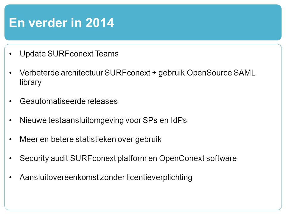 En verder in 2014 Update SURFconext Teams