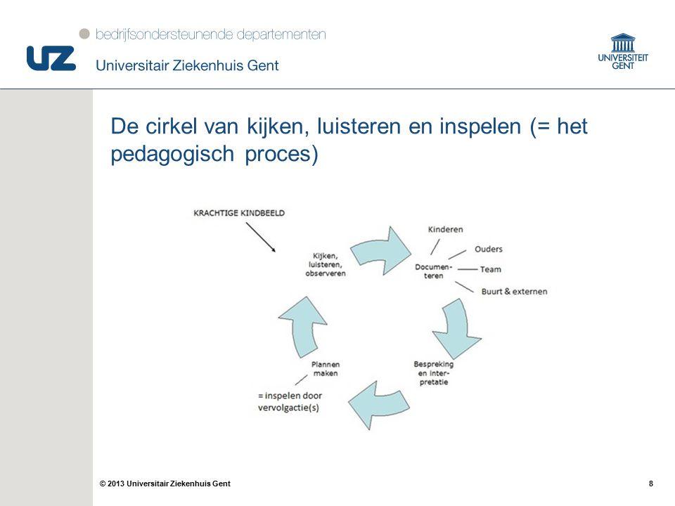 De cirkel van kijken, luisteren en inspelen (= het pedagogisch proces)