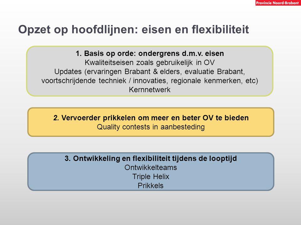 Opzet op hoofdlijnen: eisen en flexibiliteit
