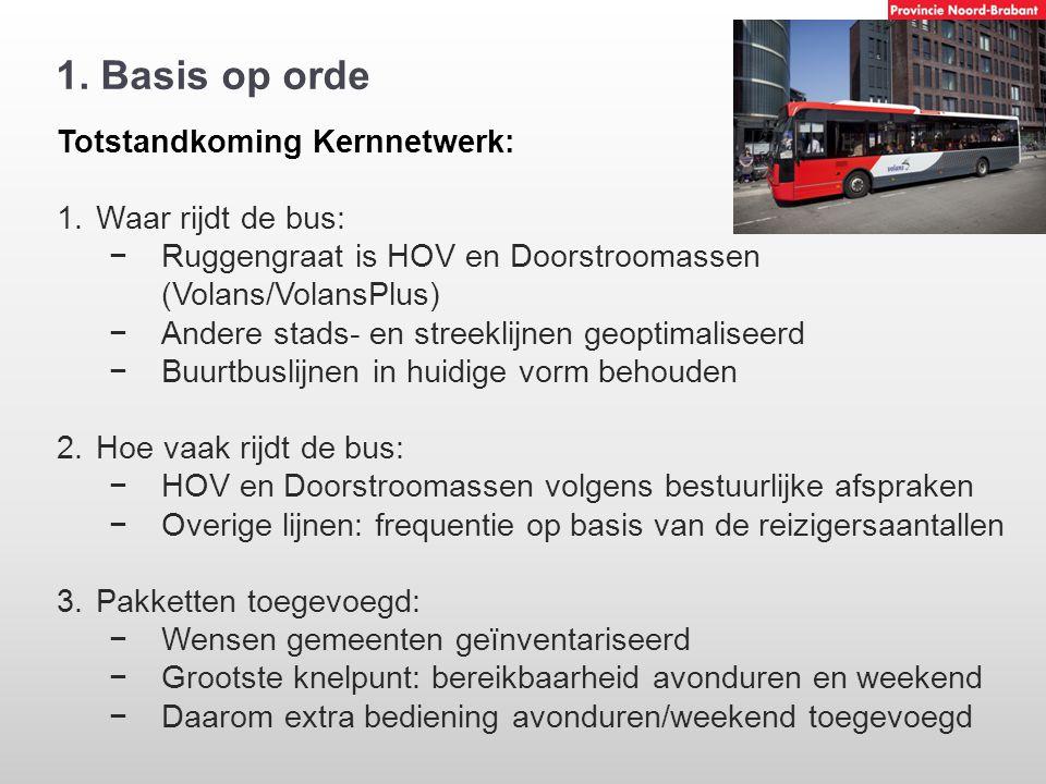 1. Basis op orde Totstandkoming Kernnetwerk: Waar rijdt de bus: