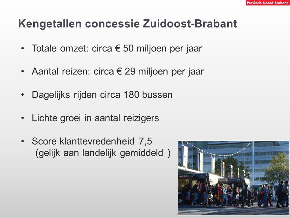 Kengetallen concessie Zuidoost-Brabant