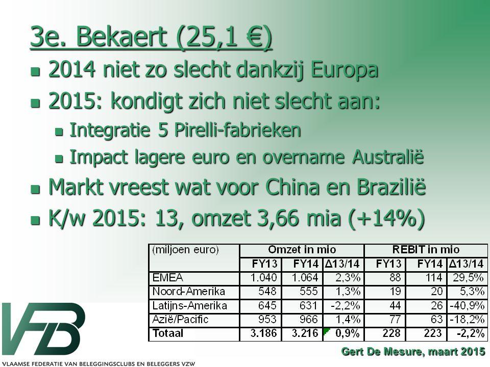 3e. Bekaert (25,1 €) 2014 niet zo slecht dankzij Europa