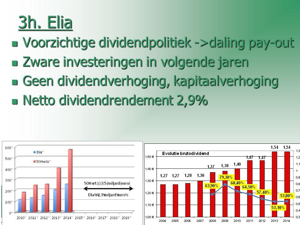 3h. Elia Voorzichtige dividendpolitiek ->daling pay-out