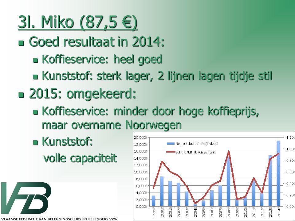 3l. Miko (87,5 €) Goed resultaat in 2014: 2015: omgekeerd: