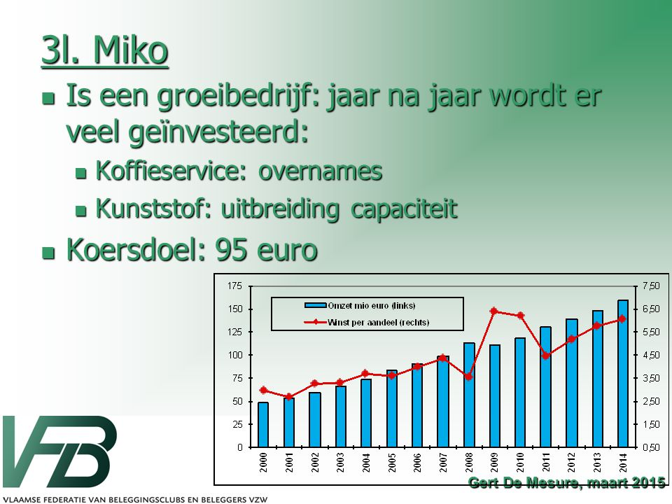 3l. Miko Is een groeibedrijf: jaar na jaar wordt er veel geïnvesteerd: