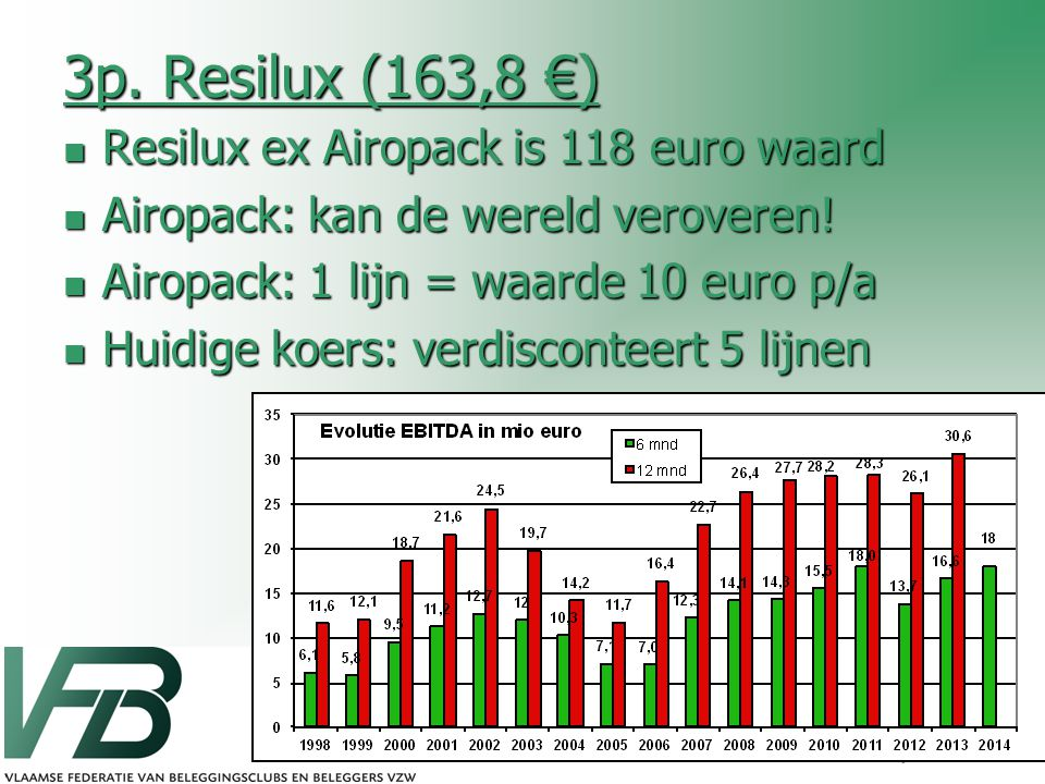3p. Resilux (163,8 €) Resilux ex Airopack is 118 euro waard