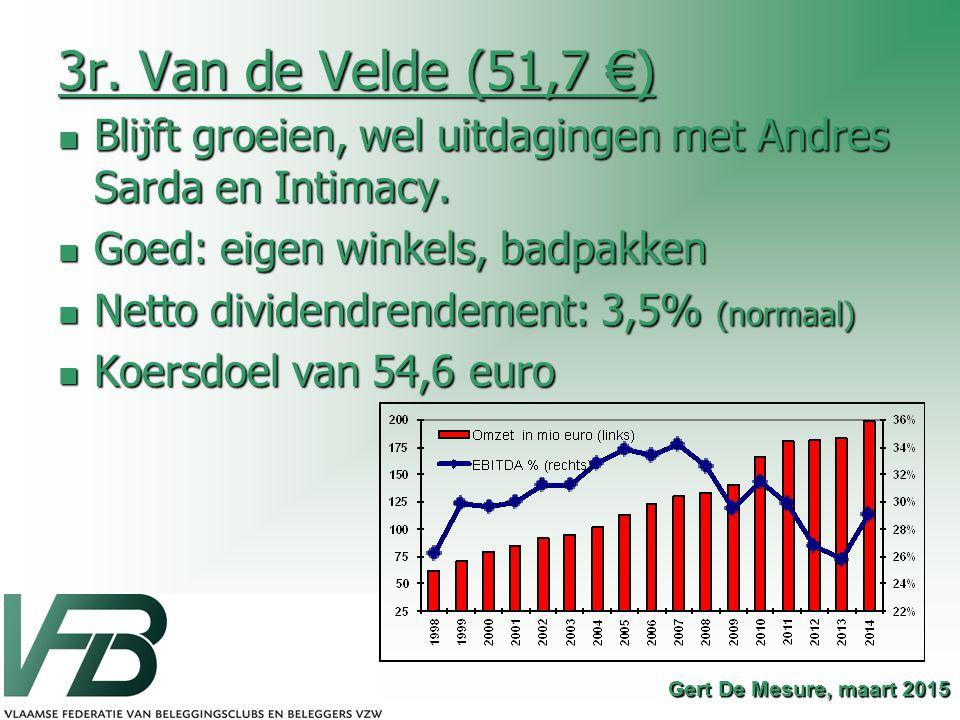 3r. Van de Velde (51,7 €) Blijft groeien, wel uitdagingen met Andres Sarda en Intimacy. Goed: eigen winkels, badpakken.