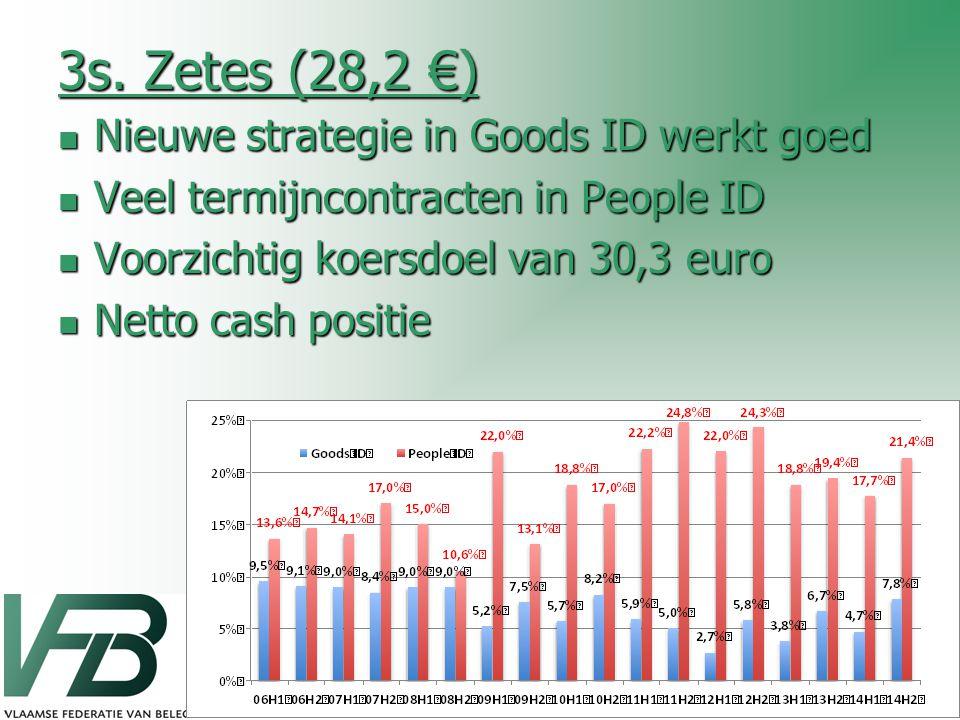 3s. Zetes (28,2 €) Nieuwe strategie in Goods ID werkt goed