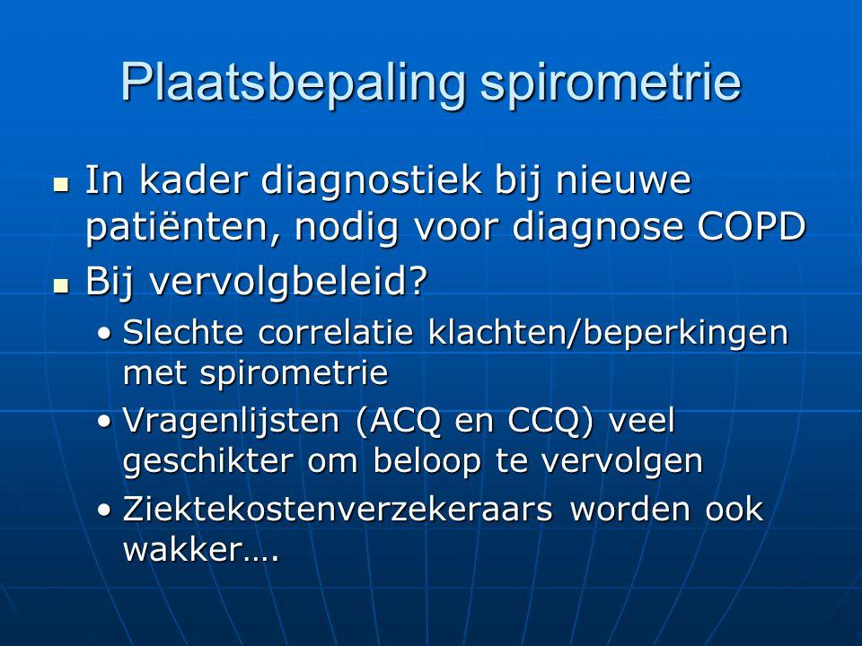 Plaatsbepaling spirometrie
