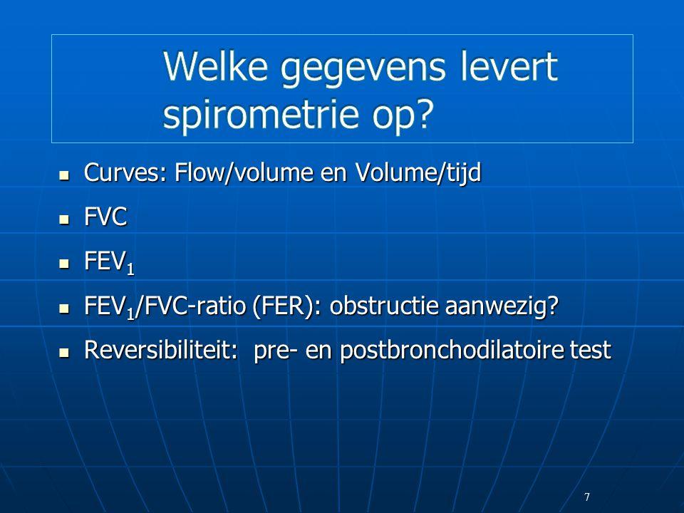 Welke gegevens levert spirometrie op
