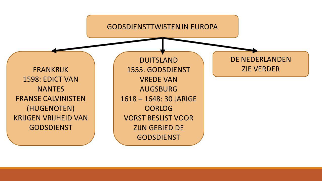 GODSDIENSTTWISTEN IN EUROPA