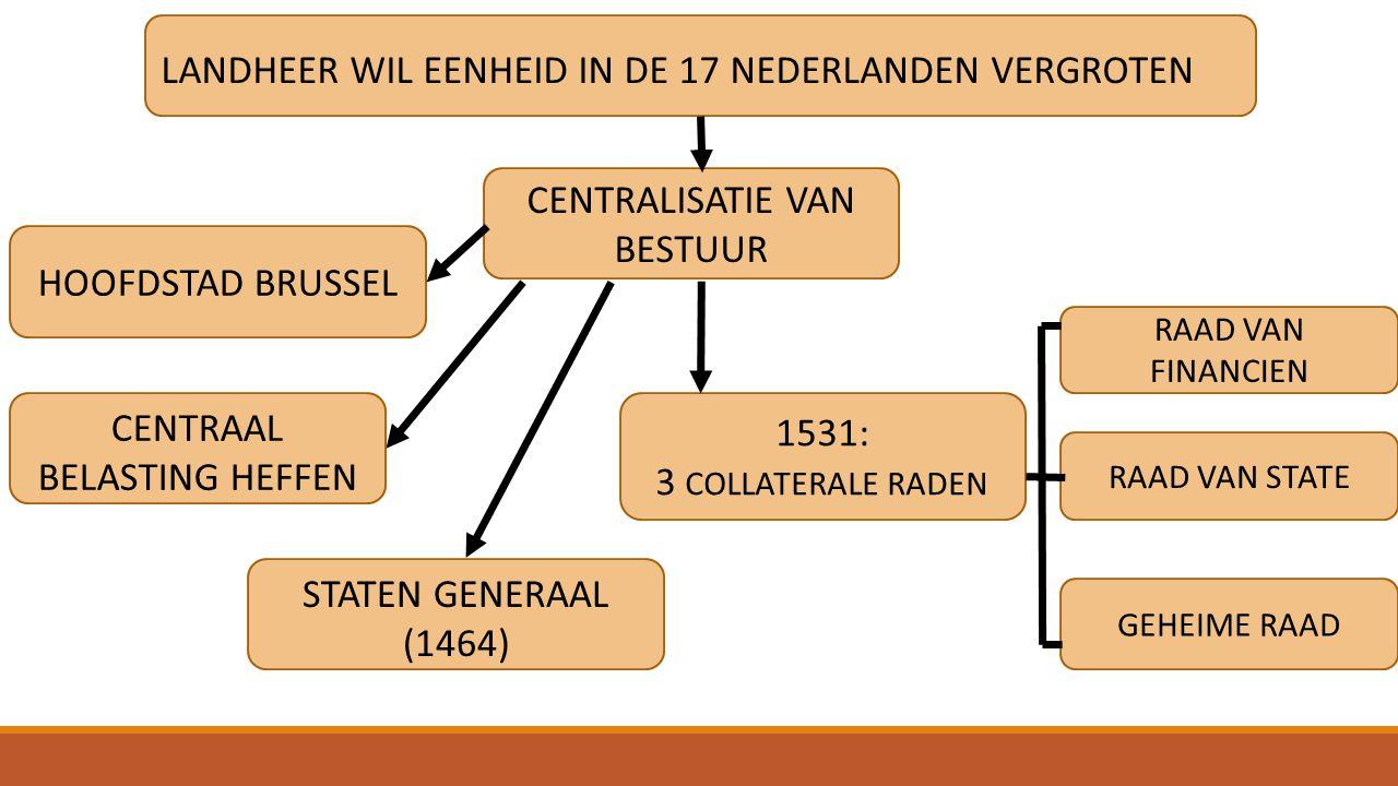 LANDHEER WIL EENHEID IN DE 17 NEDERLANDEN VERGROTEN