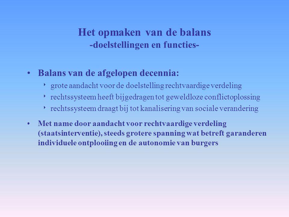 Het opmaken van de balans -doelstellingen en functies-