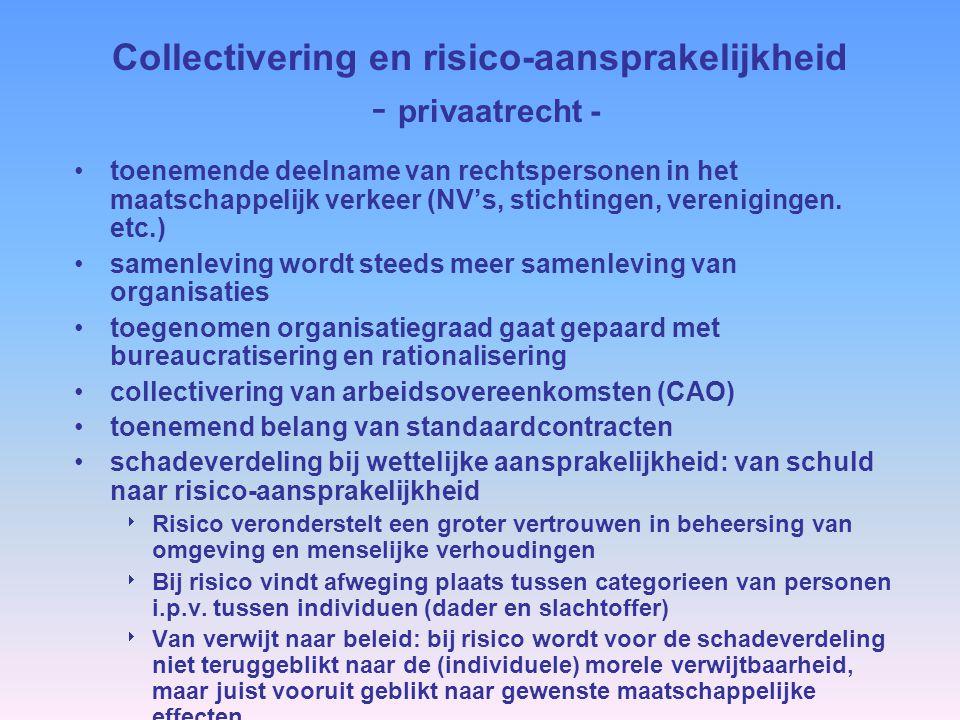 Collectivering en risico-aansprakelijkheid - privaatrecht -
