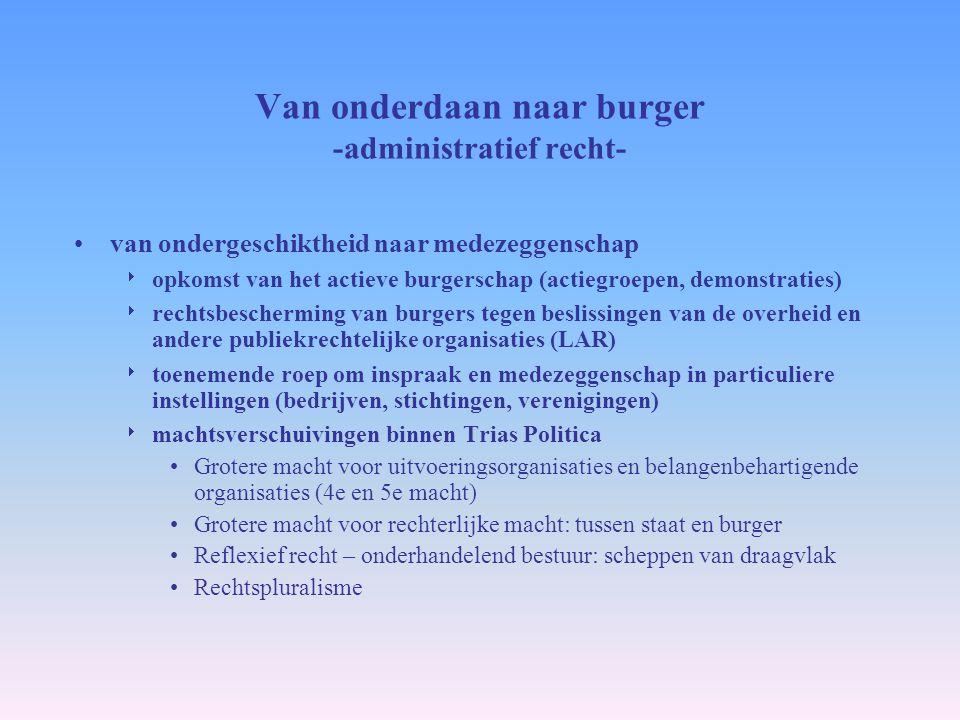 Van onderdaan naar burger -administratief recht-