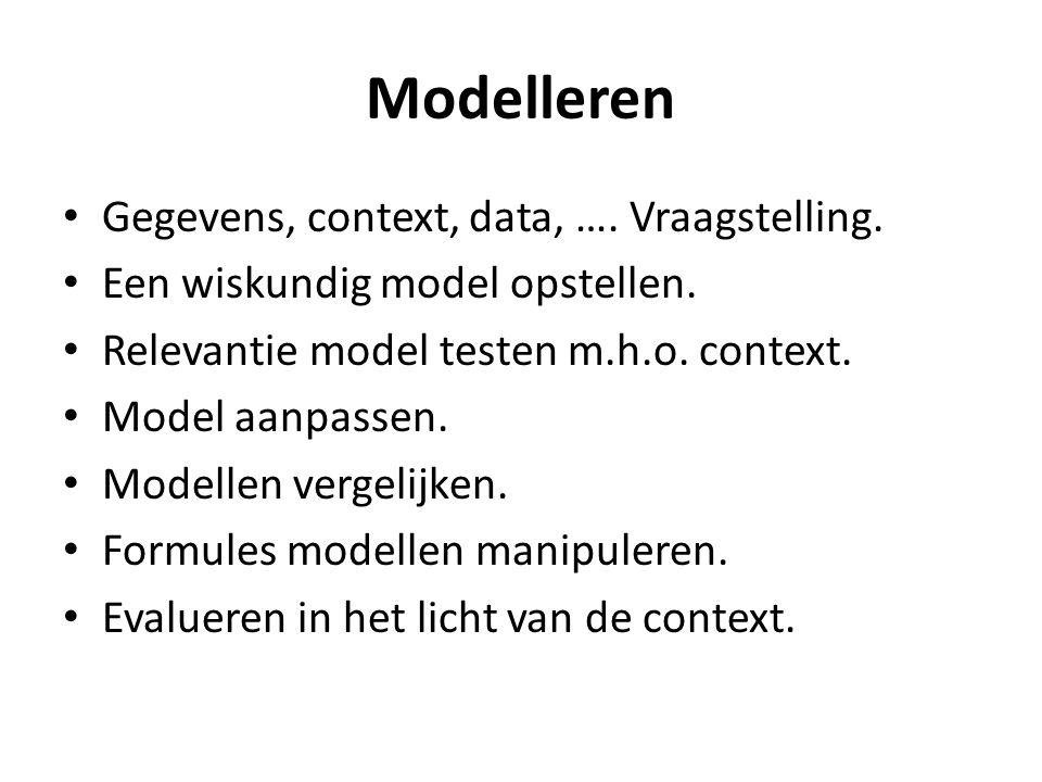Modelleren Gegevens, context, data, …. Vraagstelling.