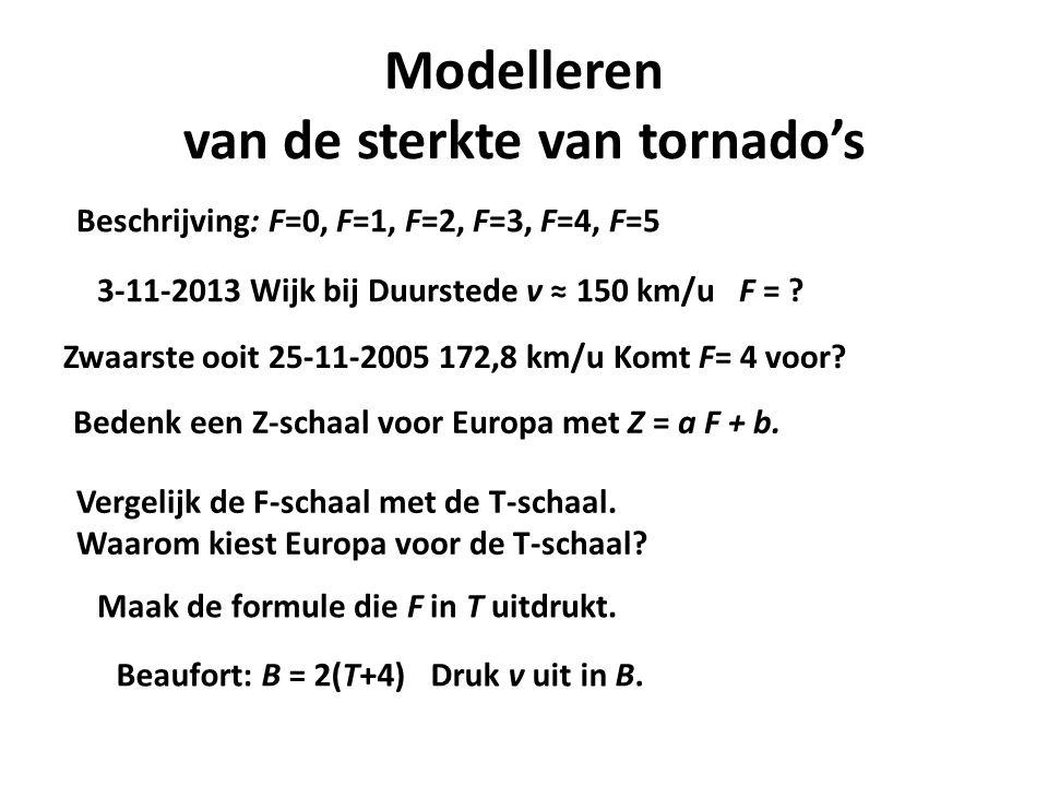 Modelleren van de sterkte van tornado's