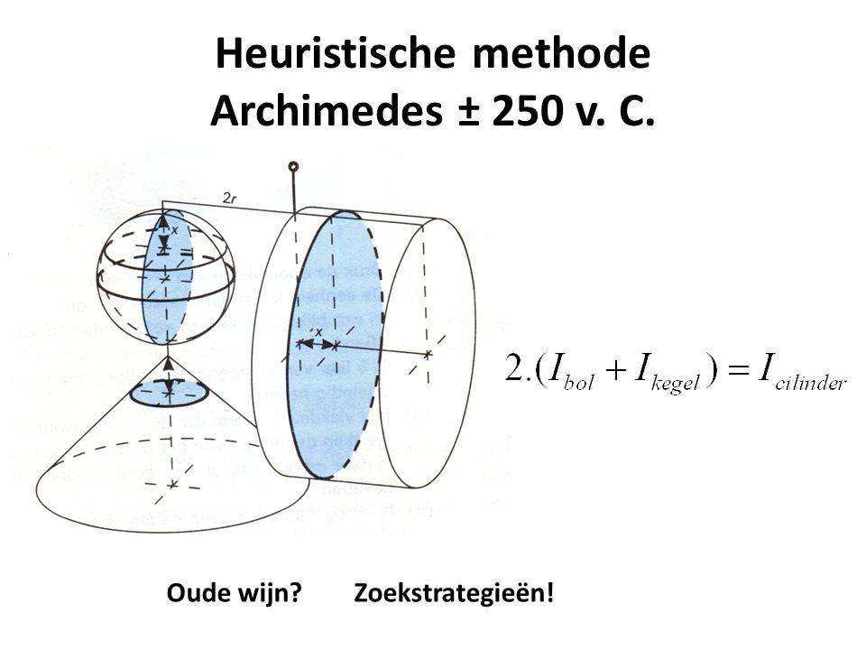 Heuristische methode Archimedes ± 250 v. C.