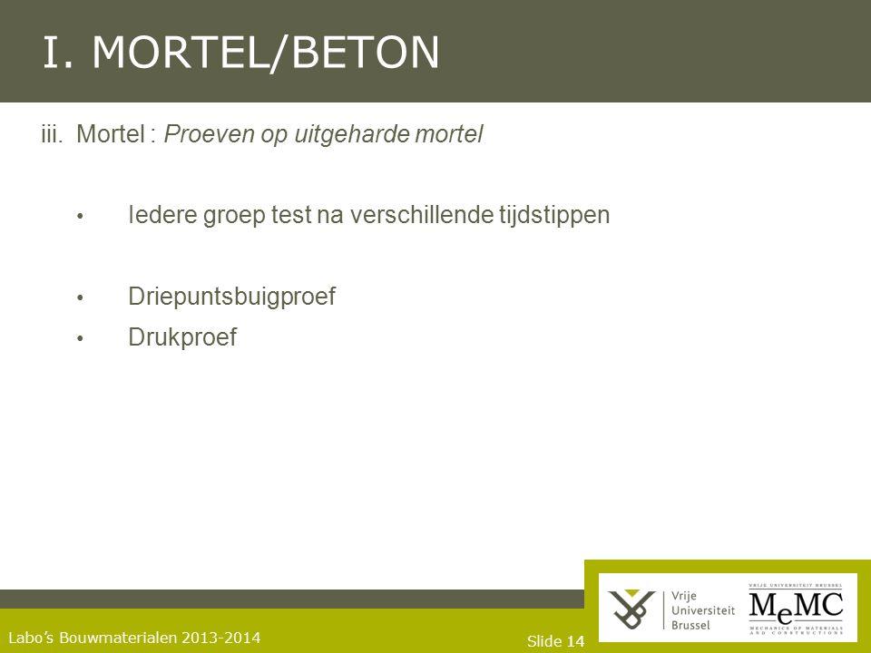I. MORTEL/BETON Mortel : Proeven op uitgeharde mortel