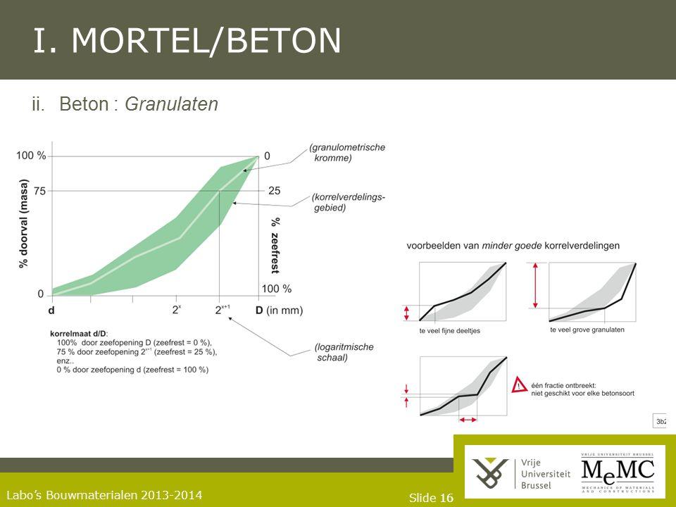 I. MORTEL/BETON Beton : Granulaten