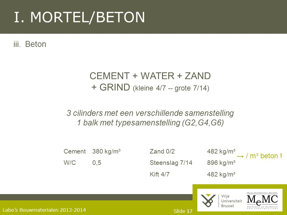 I. MORTEL/BETON CEMENT + WATER + ZAND