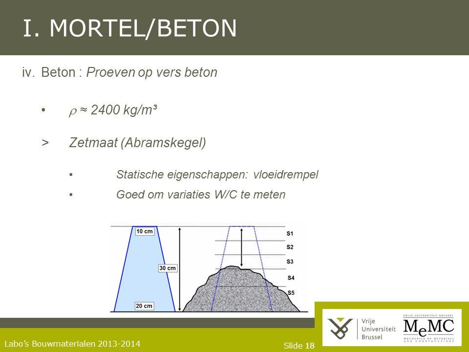 I. MORTEL/BETON Beton : Proeven op vers beton • r ≈ 2400 kg/m³