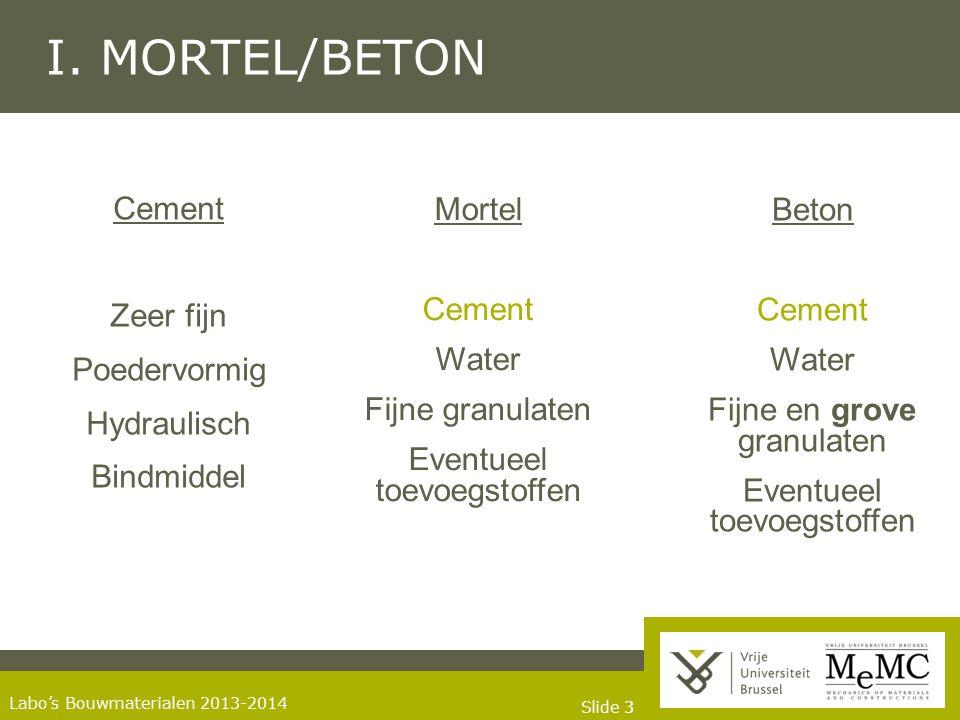 I. MORTEL/BETON Cement Zeer fijn Poedervormig Hydraulisch Bindmiddel