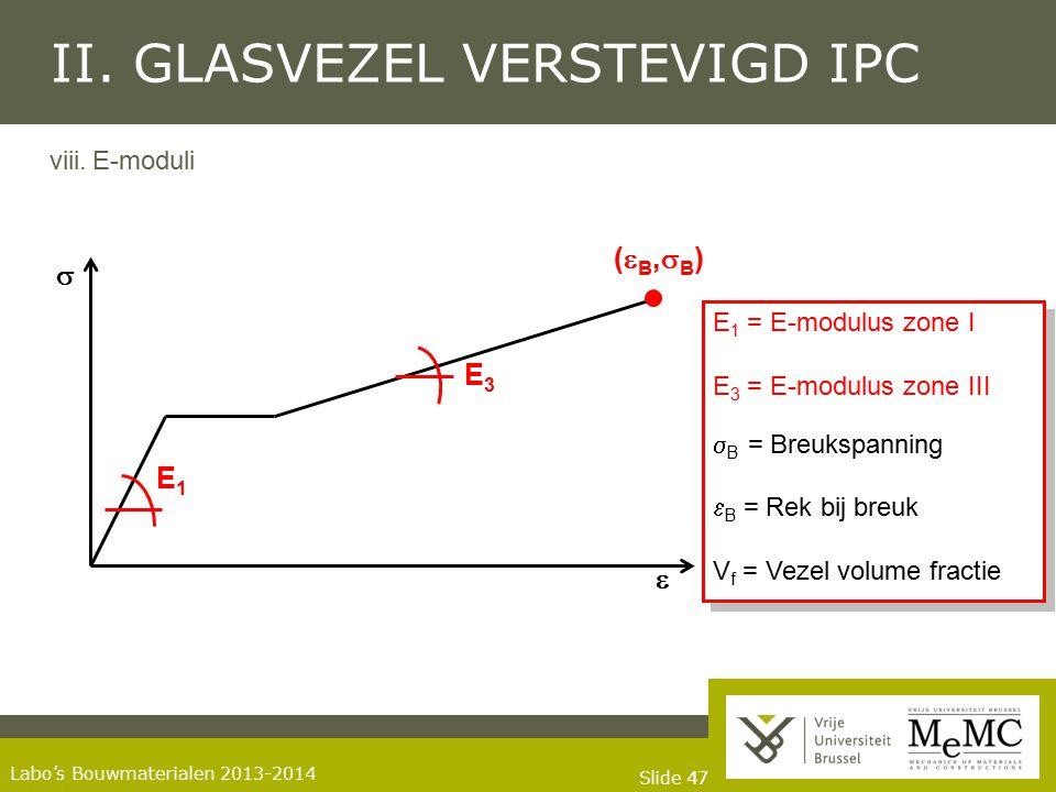 II. GLASVEZEL VERSTEVIGD IPC