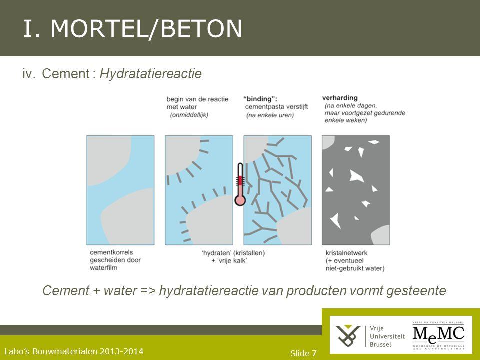 I. MORTEL/BETON Cement : Hydratatiereactie