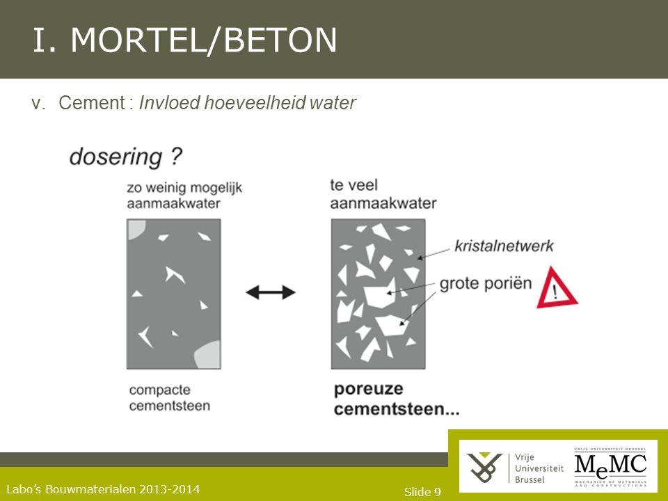 I. MORTEL/BETON Cement : Invloed hoeveelheid water