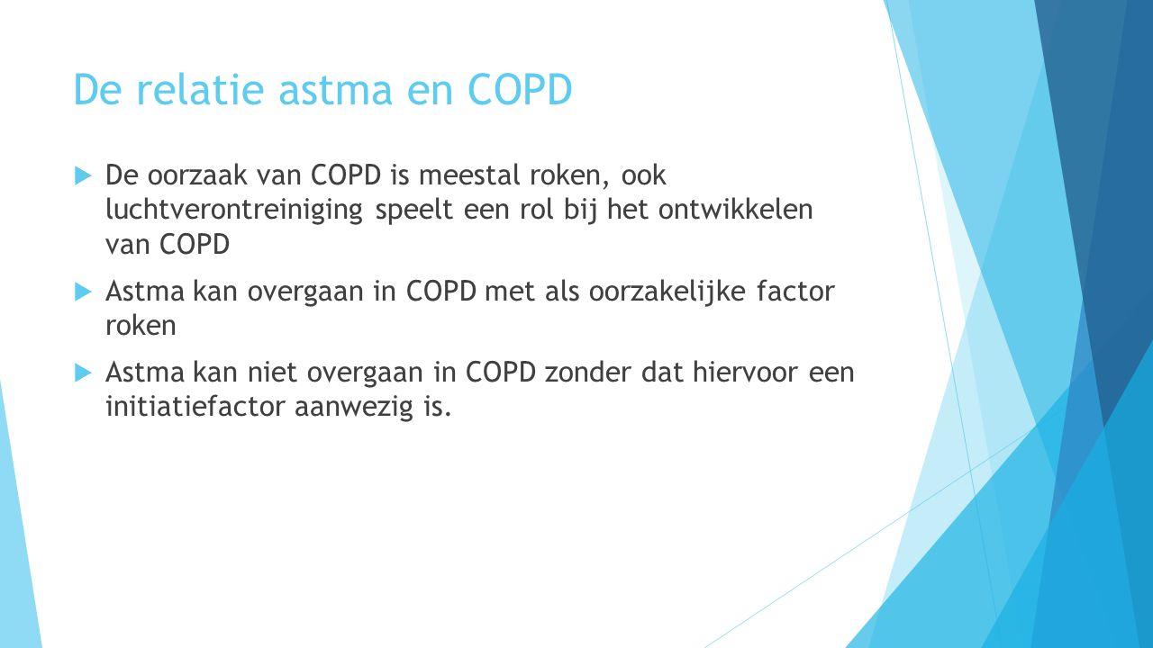 De relatie astma en COPD